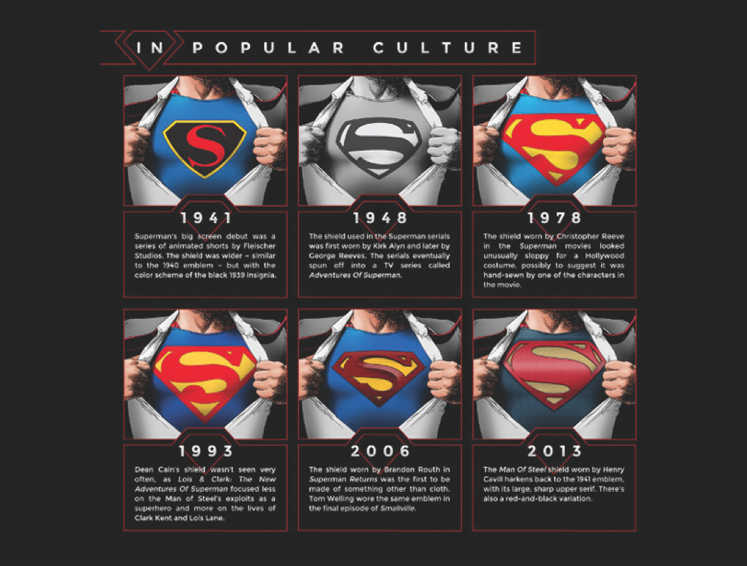 Evolución de Marca – Superman | Marco Black